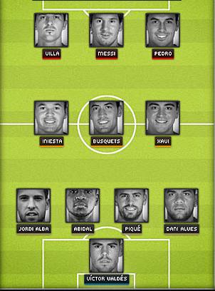 La afición prefiere a Villa y Abidal por Alexis y Cesc