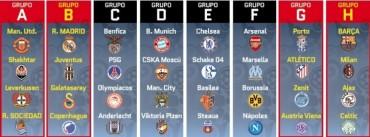 Así queda el sorteo de Champions League