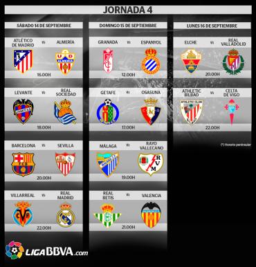 La Jornada 4 de la Liga Española