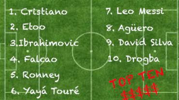 Top Ten de los 10 jugadores mejor pagados de la historia