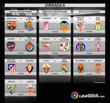 Jornada 6 de la Liga Española comienza el dia de hoy