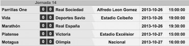 Jornada de clásicos de la Liga Nacional de Honduras