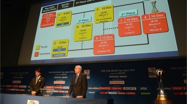 El sorteo del mundial de clubes se realizó hoy en Zúrich