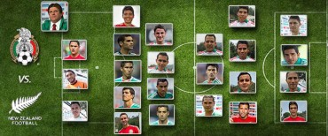 La lista definitiva de Miguel Herrera para enfrentar a Nueva Zelanda