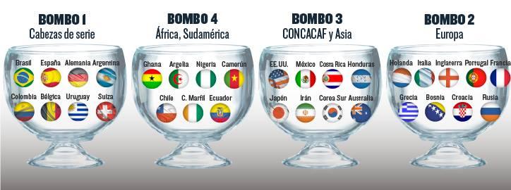 Los bombos del Mundial 2014 para el sorteo del Viernes