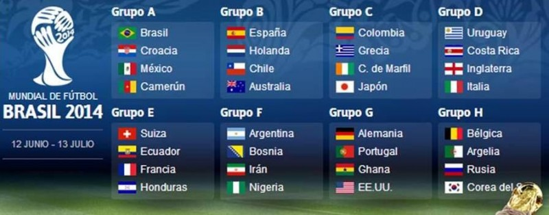 Grupo H: Honduras jugará contra Suiza,Ecuador y Francia
