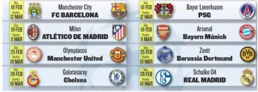 Así han quedado los octavos de final de la Champions League