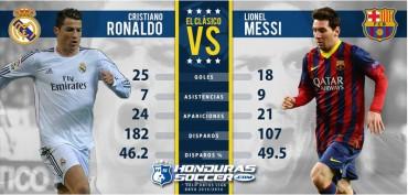 El choque de titanes en España: CR7 vs Leo