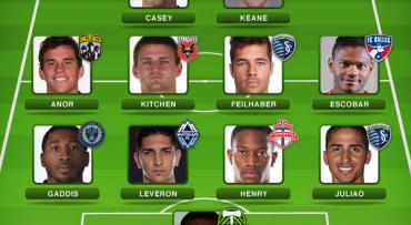 Johnny Leverón nombrado en el once ideal de la MLS