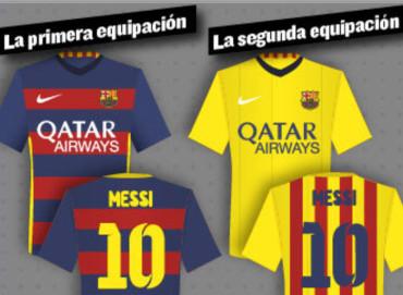Polémica con la nueva camiseta del Barça