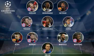 El once ideal de la semana en la Champions League