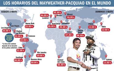 Los horarios y televisiones del combate Mayweather-Pacquiao