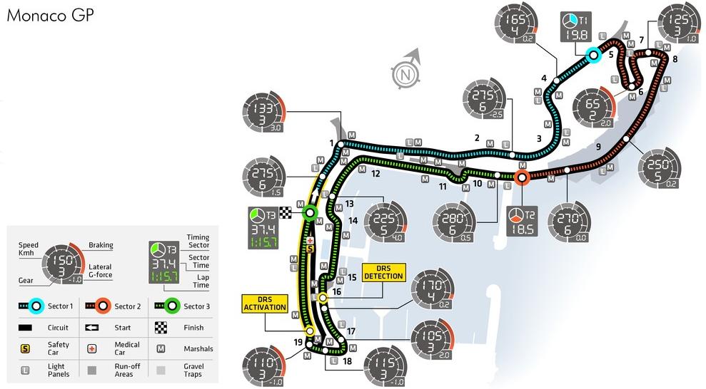 Circuito Monaco : Gp de mónaco uno los más excitantes f honduras