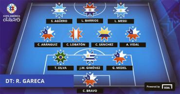 El once ideal de la fase de grupos de la Copa América