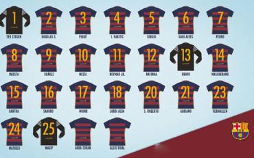 Descubre los dorsales del FC Barcelona para la temporada 2015-2016