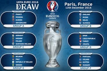 Definido el camino de la Euro 2016