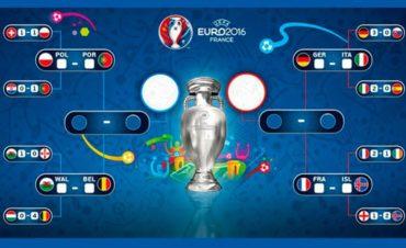 Listos los cuartos de final de la Eurocopa 2016