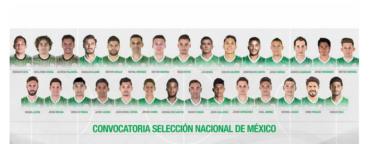 Juan Carlos Osorio, dio a conocer sus convocados para enfrentar a Honduras