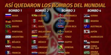 Con las 32 selecciones clasificadas, así quedaron los bombos para el sorteo del Mundial